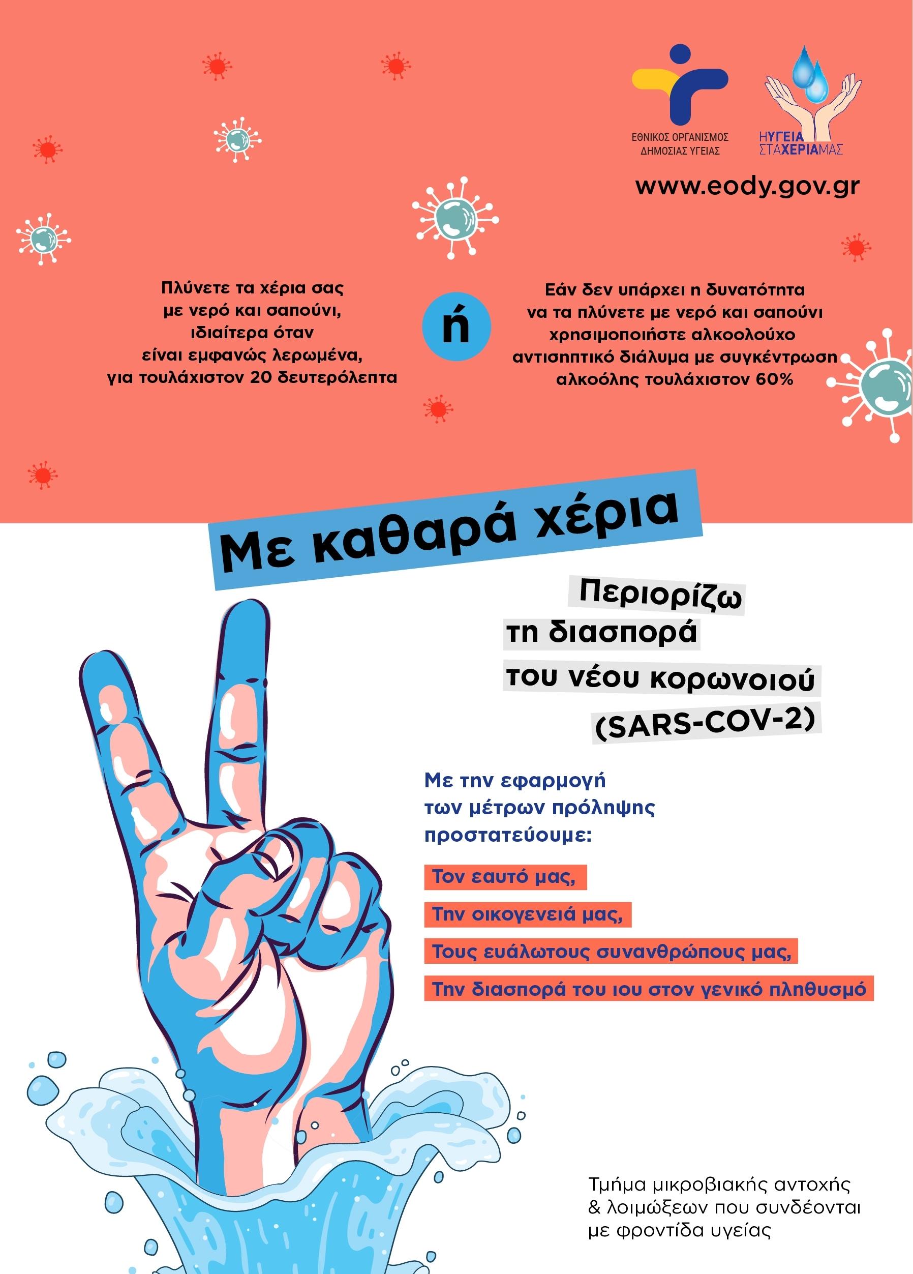 4. Υγιεινή Χεριών αφίσα